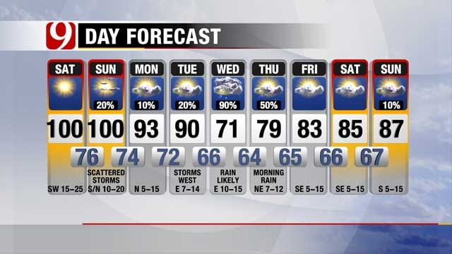 Cooler Temperatures Return To Oklahoma Wednesday