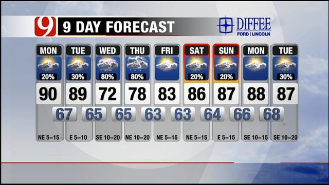 Cooler Days Ahead In Oklahoma This Week