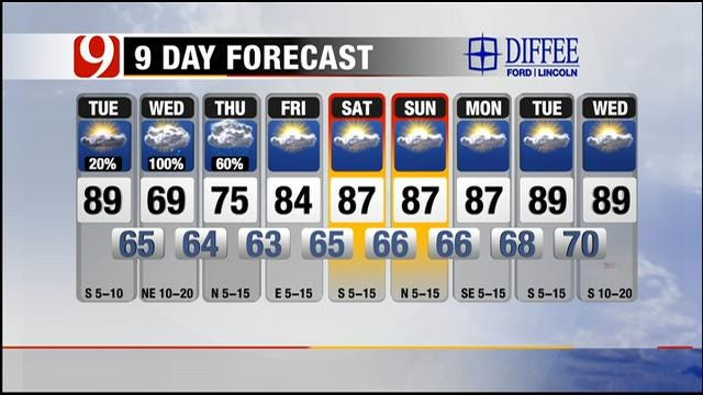 Rain Chances Increase Tuesday Evening In Oklahoma