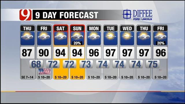 Partly Cloudy, Mild Across Oklahoma Thursday Morning