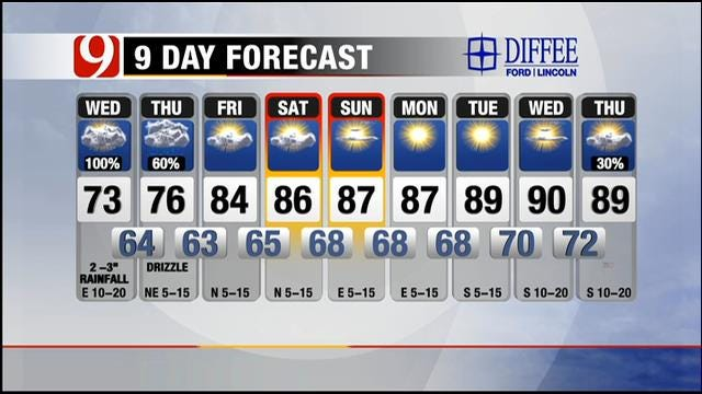 Rain, Cooler Temperatures For Most Of Oklahoma On Wednesday