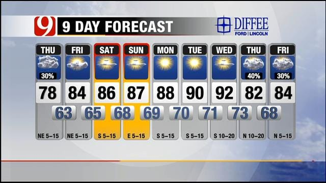 Partly Cloudy, Warm Thursday In Oklahoma