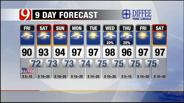 Hot, Breezy Weather Expected For Firework Celebrations