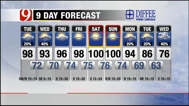 Sunny And Hot; Chance Of Rain Tuesday