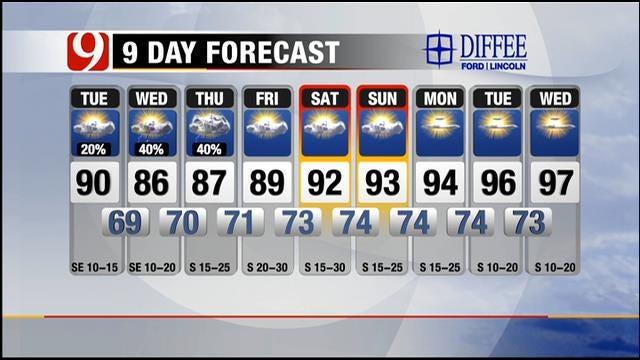 Hot, Partly Cloudy Across Oklahoma Tuesday