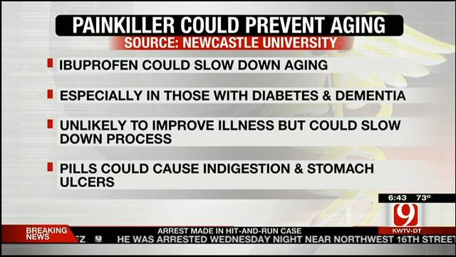 Researchers Say Ibuprofen May Prevent Aging