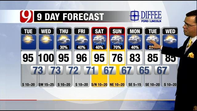 Hot, Muggy Weather Expected In Oklahoma