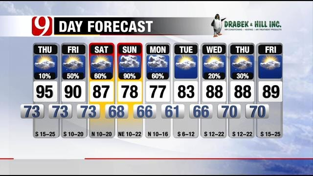 Rain Chances Increase Heading Into The Weekend