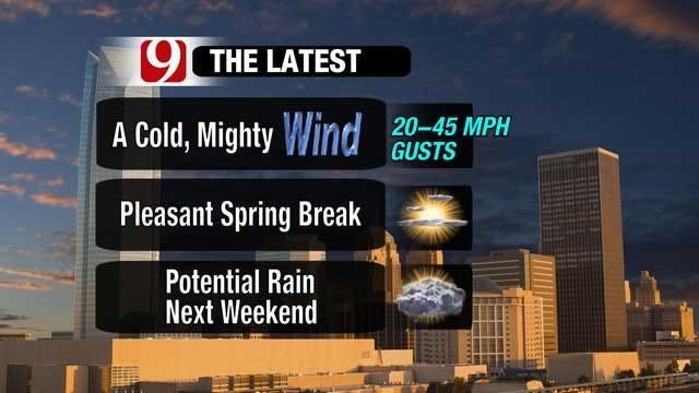 Wind Advisory In Effect, Sunshine Returns For St. Patrick's Day