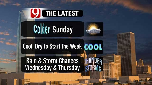 Cooler Temperatures Continue Sunday, Storms Arrive Midweek