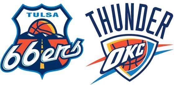 Thunder Signs Reggie Williams To 10-Day Contract