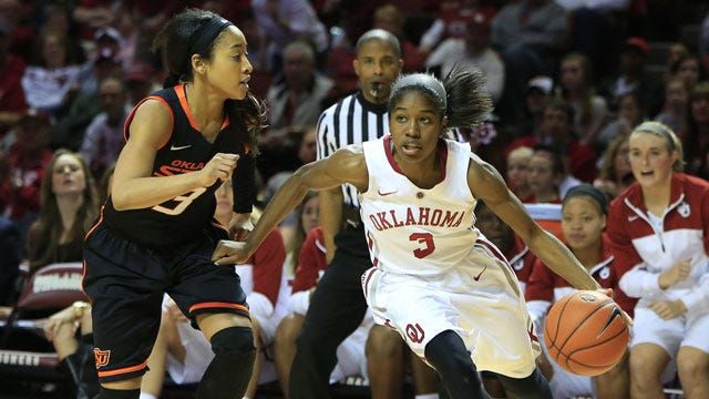 Sooners And Cowgirls Dot All-Big 12 Team