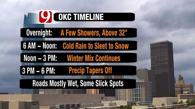 1-Day Winter Weather Event Arrives Saturday
