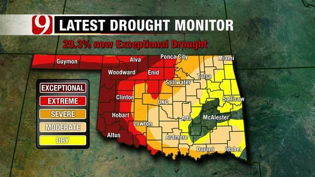 More Of Oklahoma Now In 'Exceptional Drought'