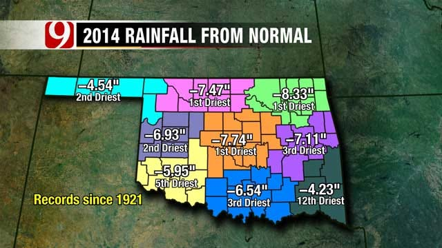 Climate Records Show Oklahoma Divisions In Driest Stretch Since 1921