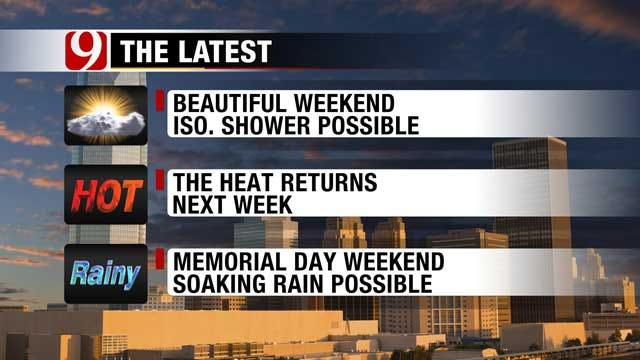 Heat Returns Next Week, Rainfall Expected Memorial Day Weekend