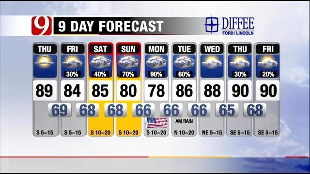 Warm, Sunny Thursday; Rain Chances Increase Statewide Friday