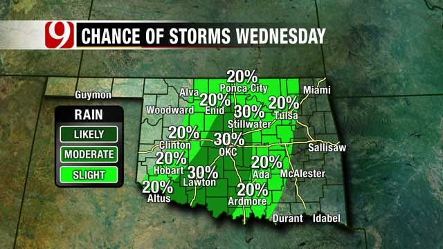 Record Heat Continues, Chance Of Storm Possible Midweek