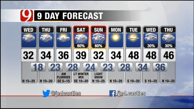 Brutal Wind Chills On Wednesday In Oklahoma