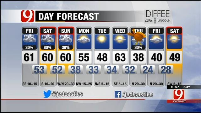 Low Clouds; Light Rain Possible Friday In Oklahoma
