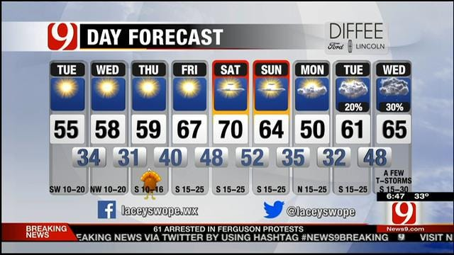 Mostly Sunny; Reasonable, Seasonable Temperatures In Oklahoma