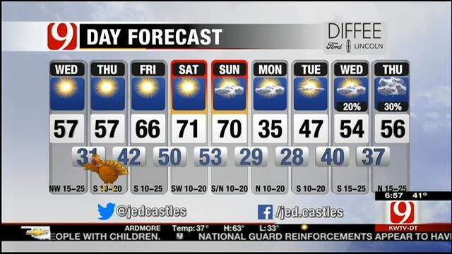 Sunny And Cool Wednesday In Oklahoma