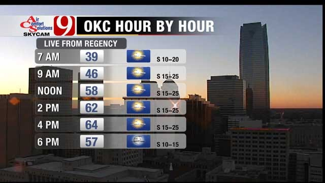 Temperatures On The Upswing In Oklahoma