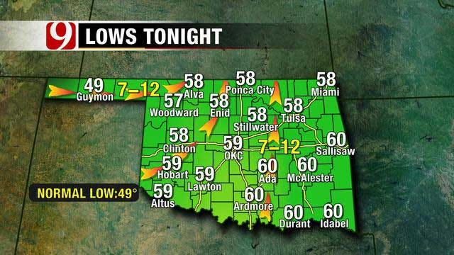 Summer Temperatures Return To Oklahoma Saturday, Sunday