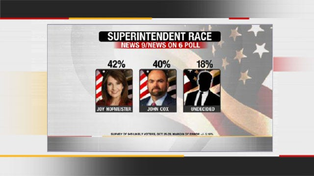 EXCLUSIVE POLL: Superintendent Race Too Close To Call