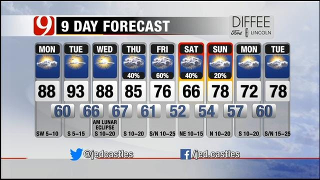 Fair And Warm In Oklahoma On Monday