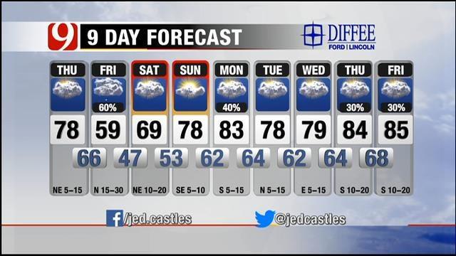 Cloudy, Cool Thursday Across Oklahoma