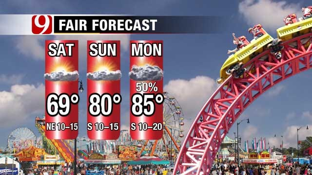 Fall Temperatures Arrive Just In Time For Football, State Fair