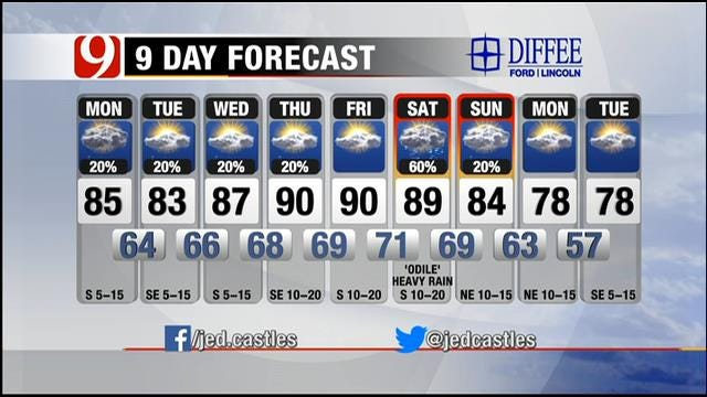 Slight Chance Of Showers On Monday In Oklahoma