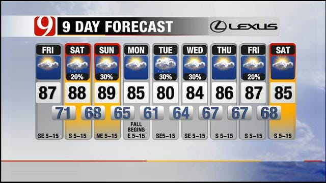 Warm And Humid; Partly Cloudy Friday In Oklahoma