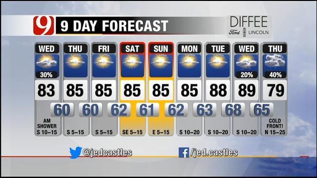 Warm And Breezy Wednesday In Oklahoma