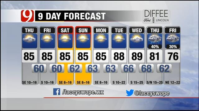 Partly Cloudy And Warm Thursday In Oklahoma