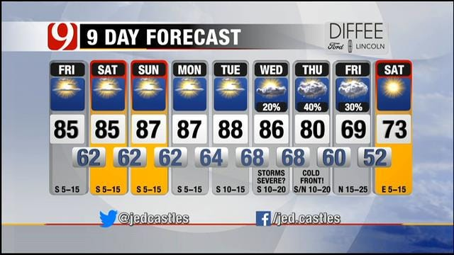 Mostly Sunny And Warm On Friday In Oklahoma