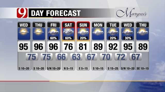 September Brings Rain, Cooler Temperatures To Oklahoma