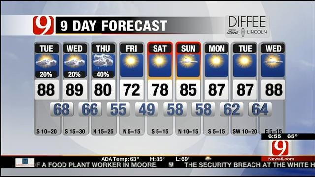 Sunny And Humid; Slight Chance For Rain In Central OK