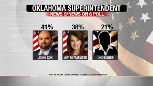 State Superintendent Candidates React To News 9 Poll