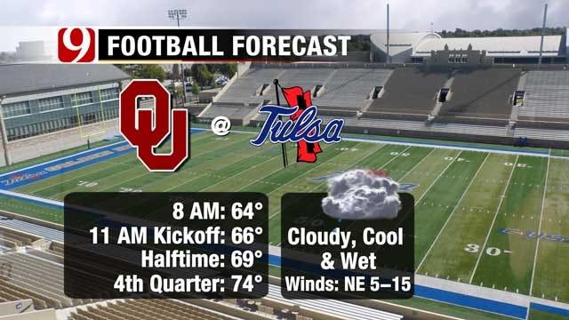 Cloudy Skies, Cooler Temperatures Across Oklahoma Saturday