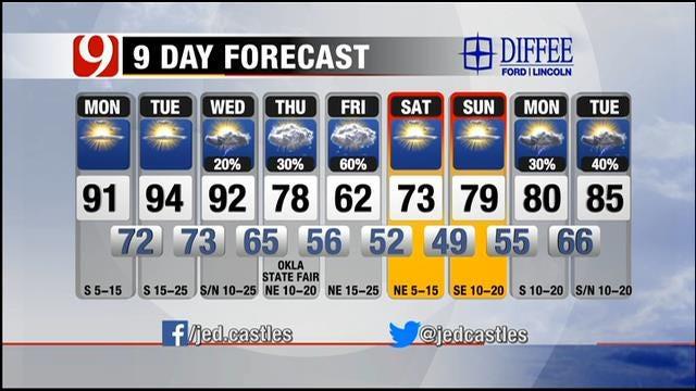 Warm And Humid Monday Across Oklahoma