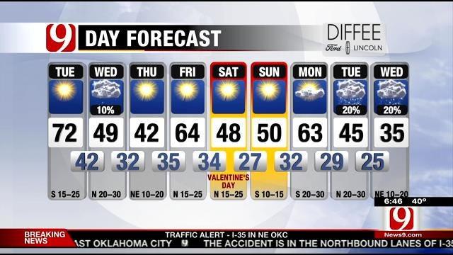 Sunny, Warm, Very Windy Tuesday Across Oklahoma