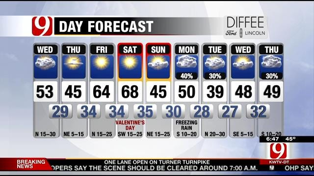 Cooler Wednesday With Increasing Clouds In Oklahoma