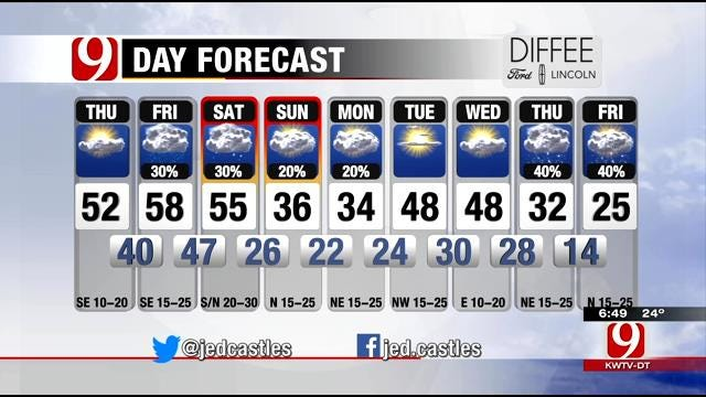 Partly Cloudy And Seasonally Cool Thursday In Oklahoma