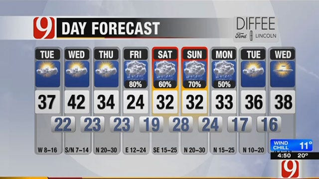 Very Cold Tuesday With Highs In The 30s In Oklahoma