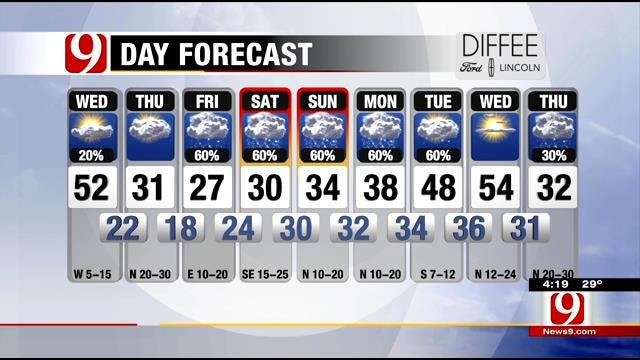 Partly Cloudy And Chilly Wednesday Across Oklahoma