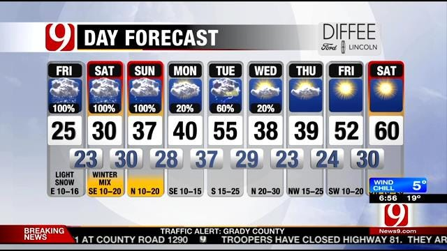 Very Cold With 100 Percent Chance Of Snow Friday In Oklahoma