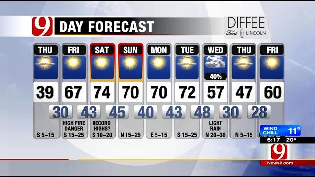 Mostly Sunny, Cold Thursday Across Oklahoma
