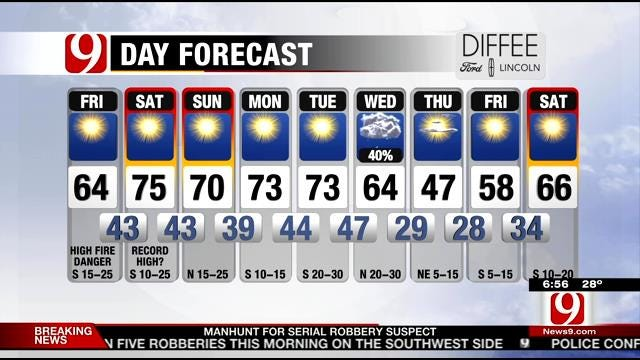 Milder, Warmer Weather In Store For Oklahoma
